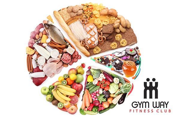 Βρείτε τα τρόφιμα που σας ενοχλούν (Δυσανεξία σε τροφές)